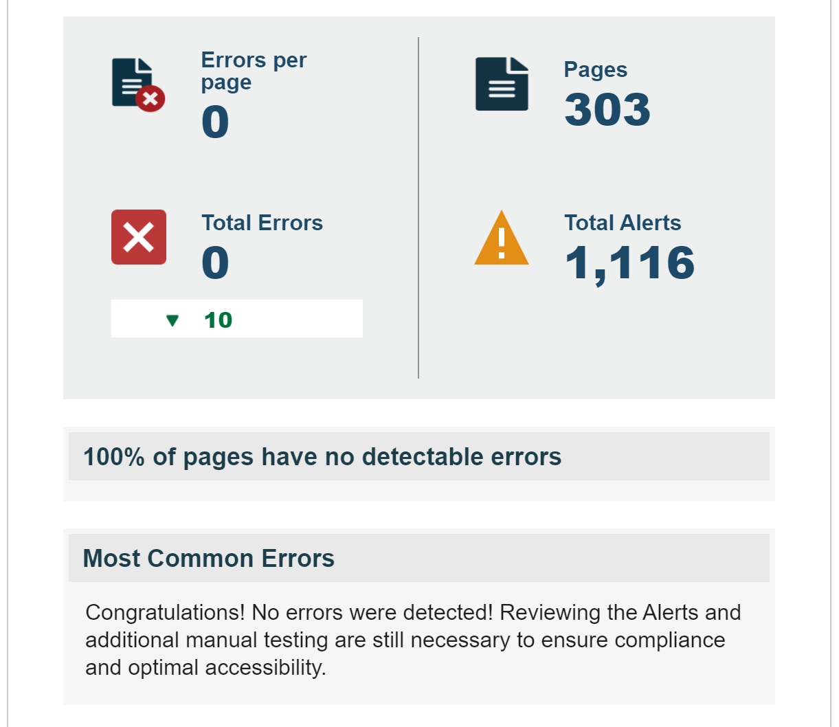 Screenshot of email report with errors decreasing to 0.
